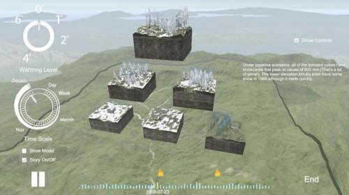 Future Mountain